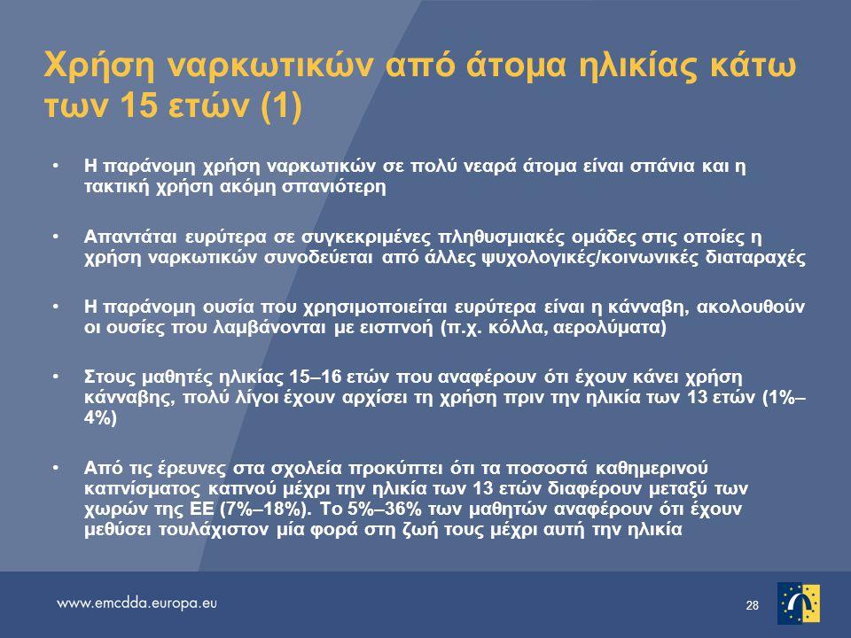Χρήση ναρκωτικών από άτομα ηλικίας κάτω των 15 ετών (1)