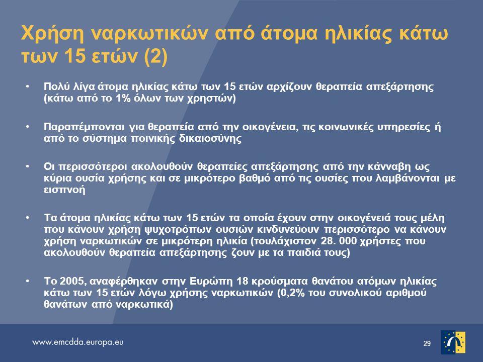 Χρήση ναρκωτικών από άτομα ηλικίας κάτω των 15 ετών (2)