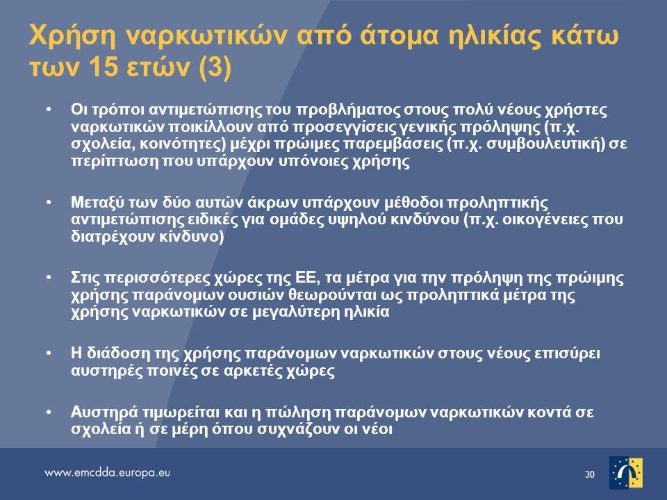 Χρήση ναρκωτικών από άτομα ηλικίας κάτω των 15 ετών (3)