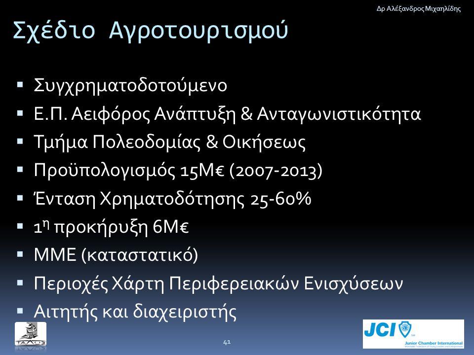 Δρ Αλέξανδρος Μιχαηλίδης