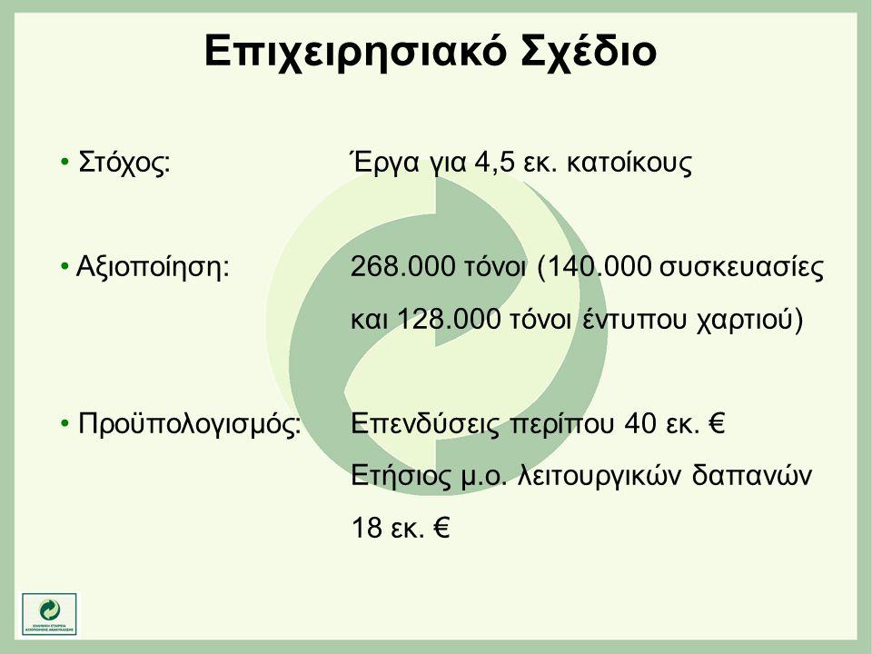 Επιχειρησιακό Σχέδιο Στόχος: Έργα για 4,5 εκ. κατοίκους