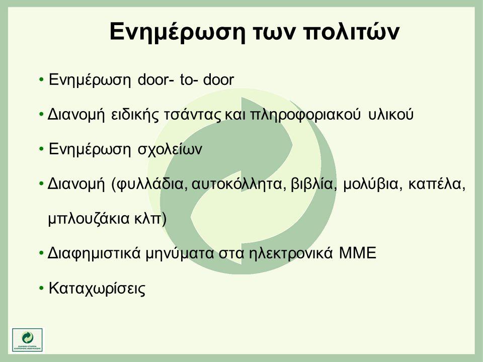 Ενημέρωση των πολιτών Ενημέρωση door- to- door