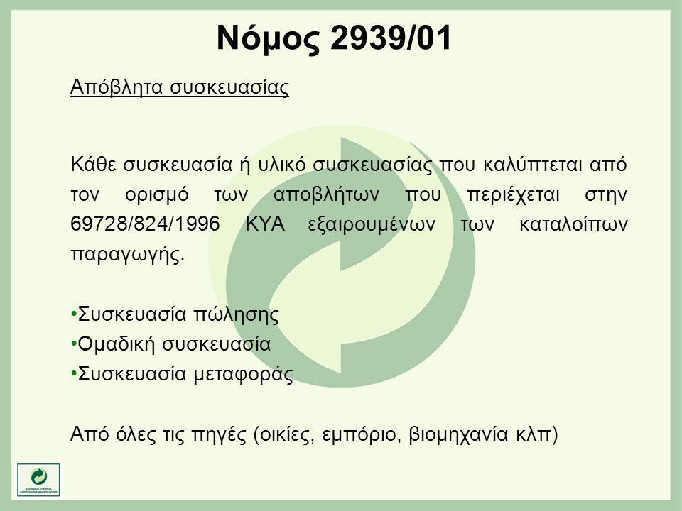 Νόμος 2939/01 Απόβλητα συσκευασίας