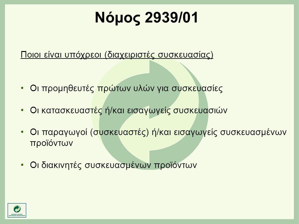 Νόμος 2939/01 Ποιοι είναι υπόχρεοι (διαχειριστές συσκευασίας)