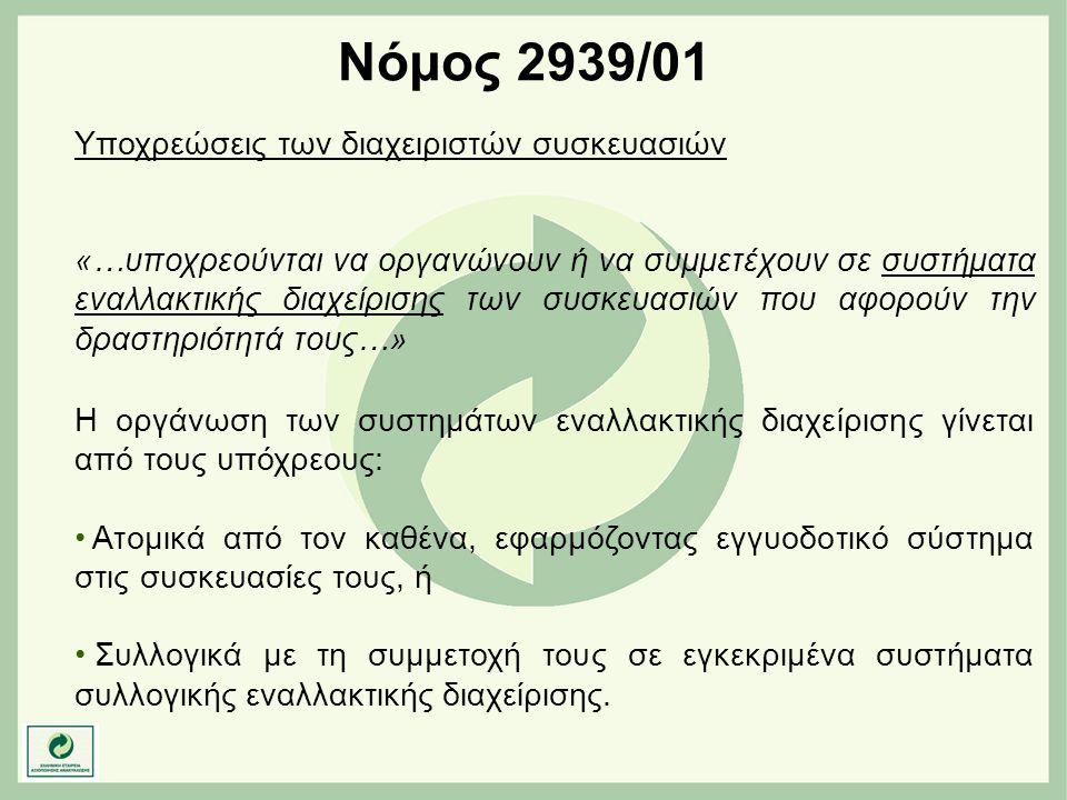 Νόμος 2939/01 Υποχρεώσεις των διαχειριστών συσκευασιών