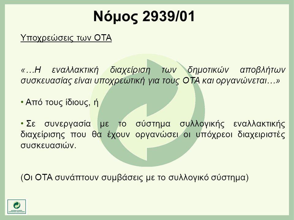 Νόμος 2939/01 Υποχρεώσεις των ΟΤΑ