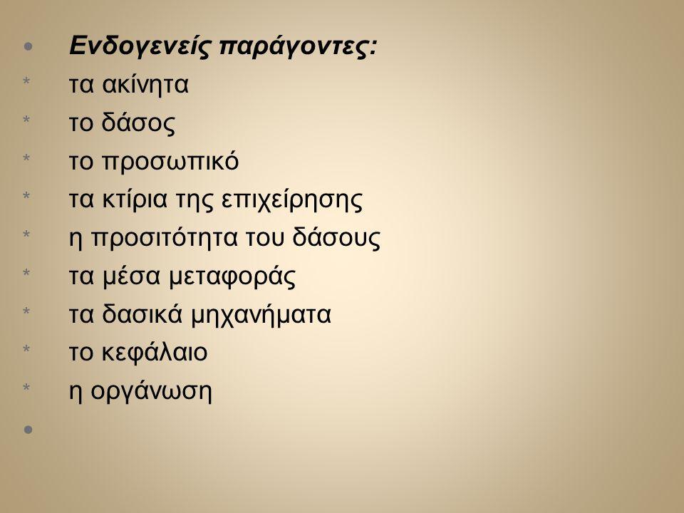 Ενδογενείς παράγοντες: