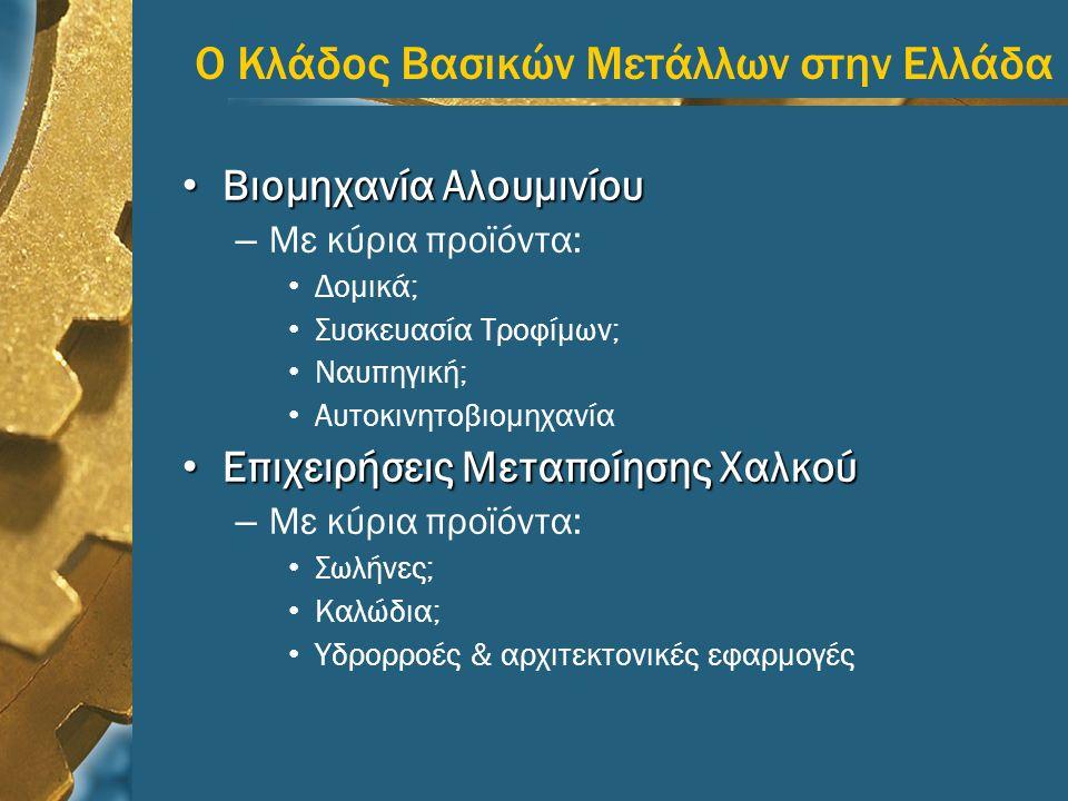 Ο Κλάδος Βασικών Μετάλλων στην Ελλάδα