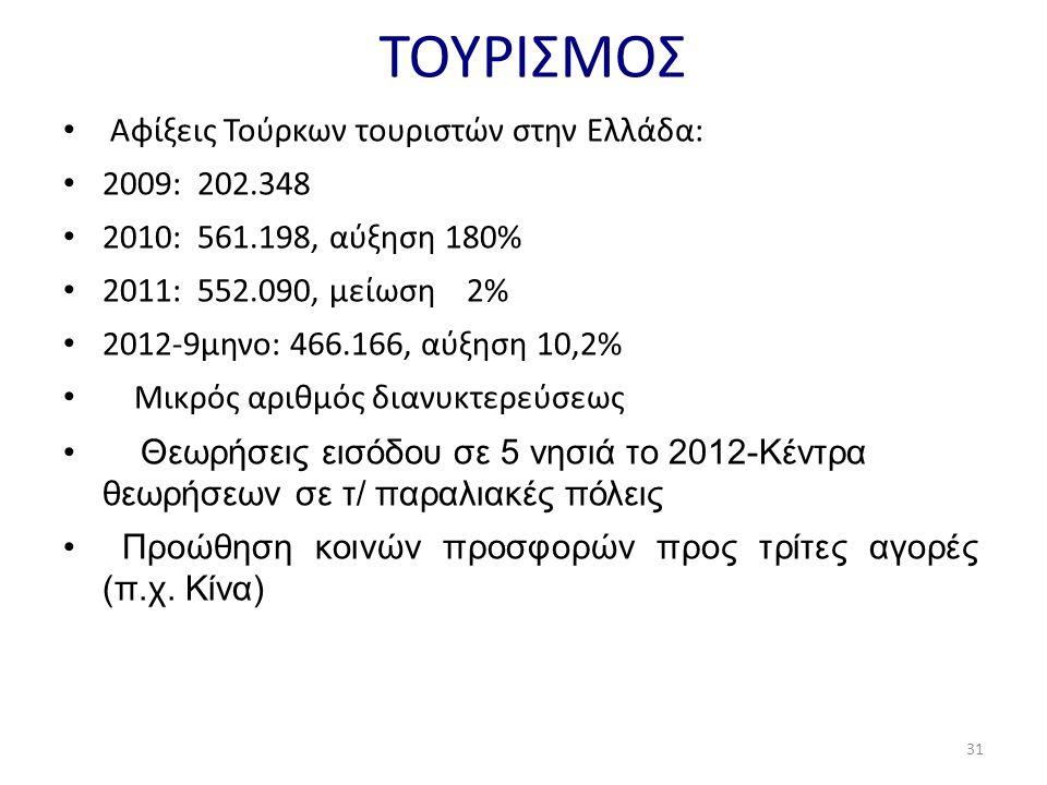 ΤΟΥΡΙΣΜΟΣ Αφίξεις Τούρκων τουριστών στην Ελλάδα: 2009: 202.348