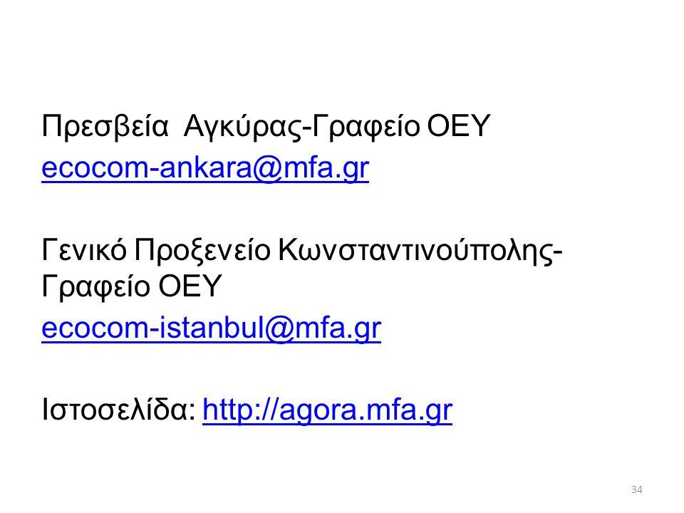 Πρεσβεία Αγκύρας-Γραφείο ΟΕΥ ecocom-ankara@mfa.gr