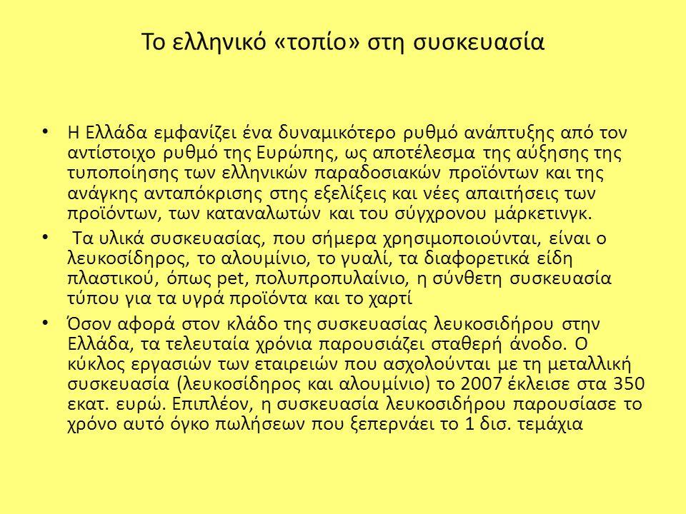 Το ελληνικό «τοπίο» στη συσκευασία