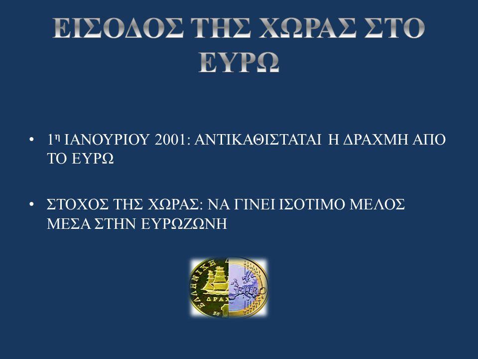ΕΙΣΟΔΟΣ ΤΗΣ ΧΩΡΑΣ ΣΤΟ ΕΥΡΩ