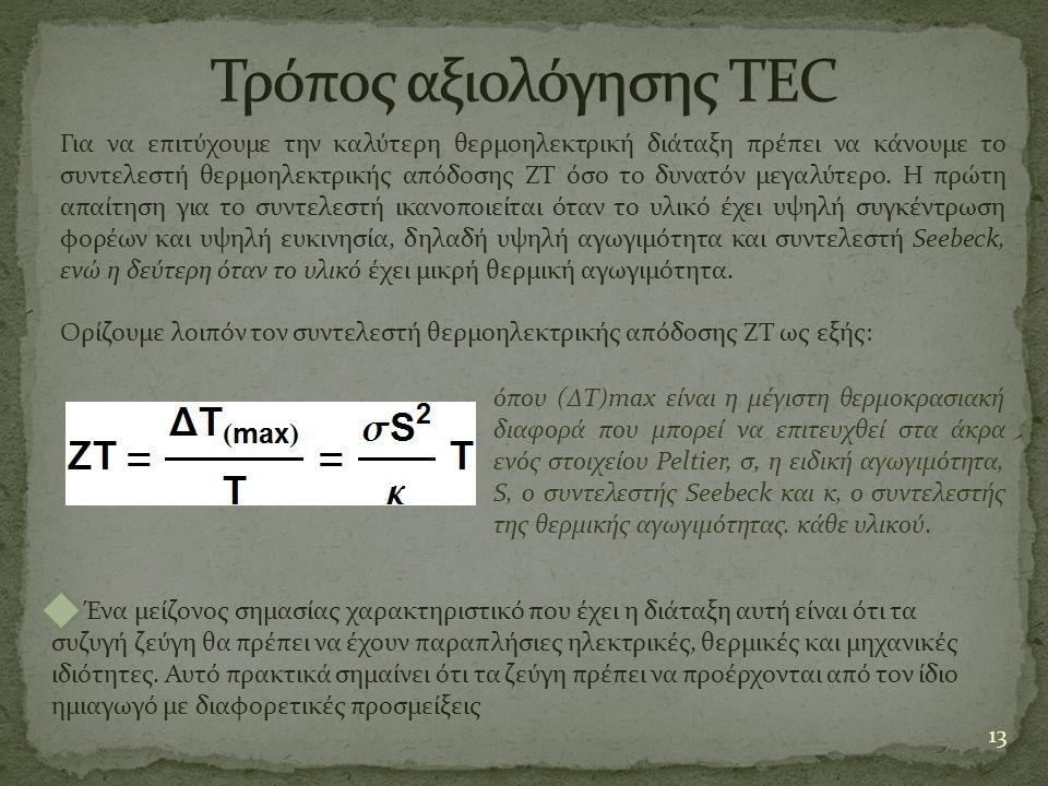 Τρόπος αξιολόγησης TEC