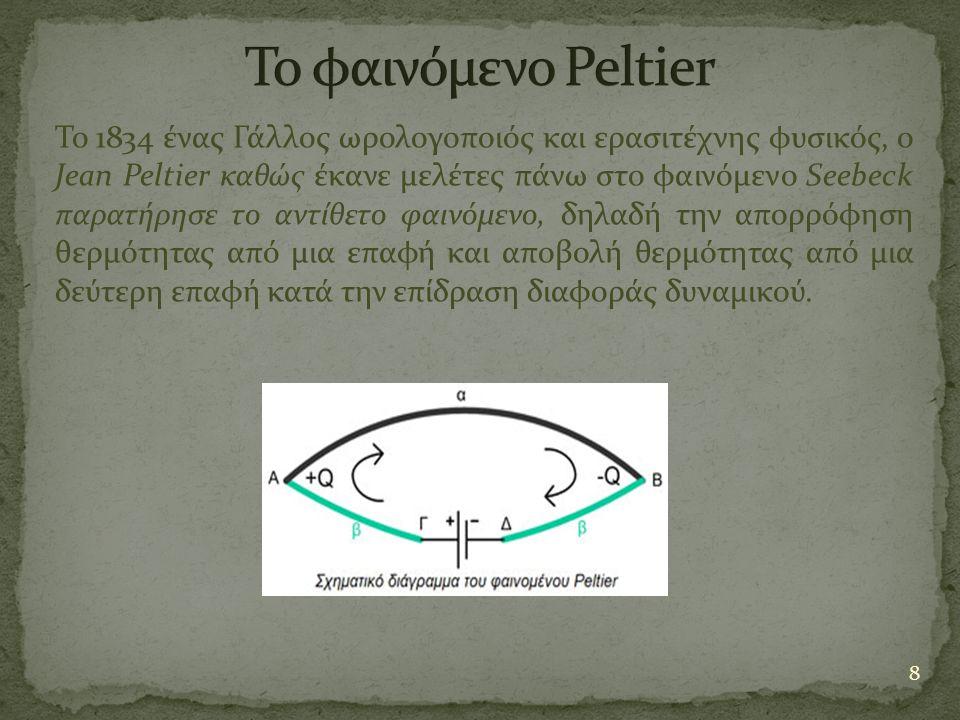Το φαινόμενο Peltier