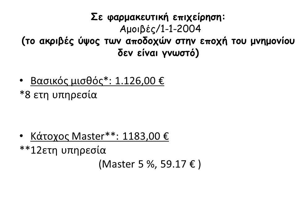 Βασικός μισθός*: 1.126,00 € *8 ετη υπηρεσία