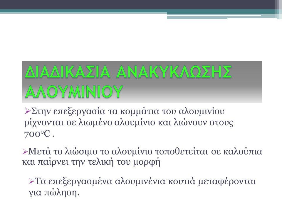 ΔΙΑΔΙΚΑΣΙΑ ΑΝΑΚΥΚΛΩΣΗΣ ΑΛΟΥΜΙΝΙΟΥ
