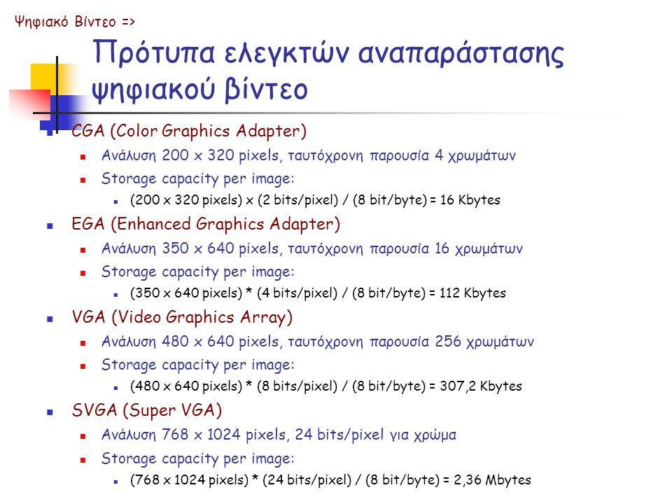 Πρότυπα ελεγκτών αναπαράστασης ψηφιακού βίντεο