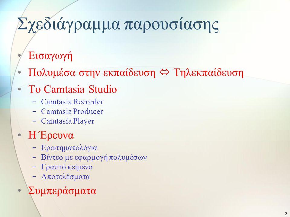Σχεδιάγραμμα παρουσίασης