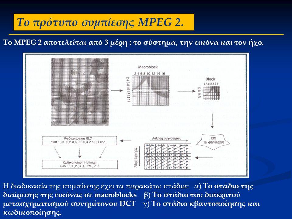 Το πρότυπο συμπίεσης MPEG 2.