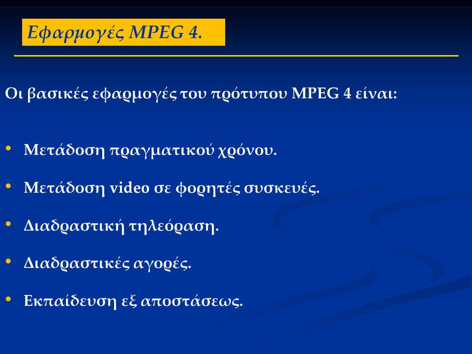 Εφαρμογές MPEG 4. Οι βασικές εφαρμογές του πρότυπου MPEG 4 είναι: