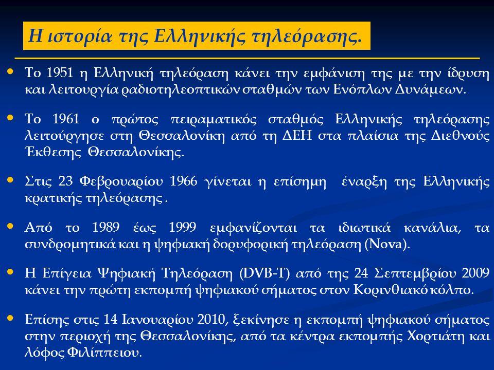 Η ιστορία της Ελληνικής τηλεόρασης.