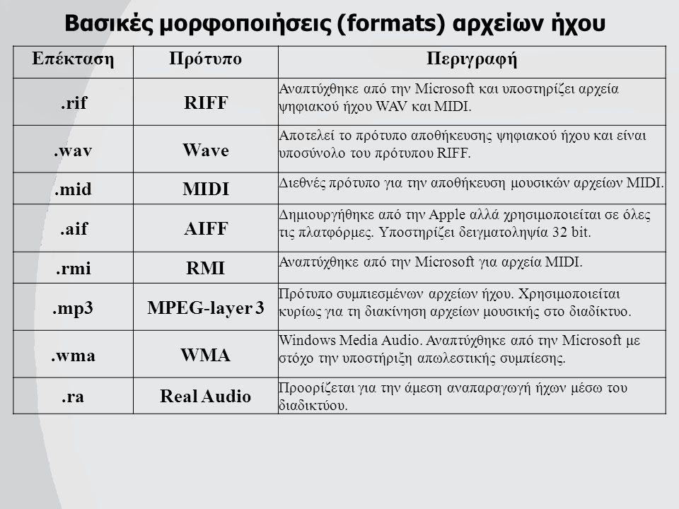 Βασικές μορφοποιήσεις (formats) αρχείων ήχου