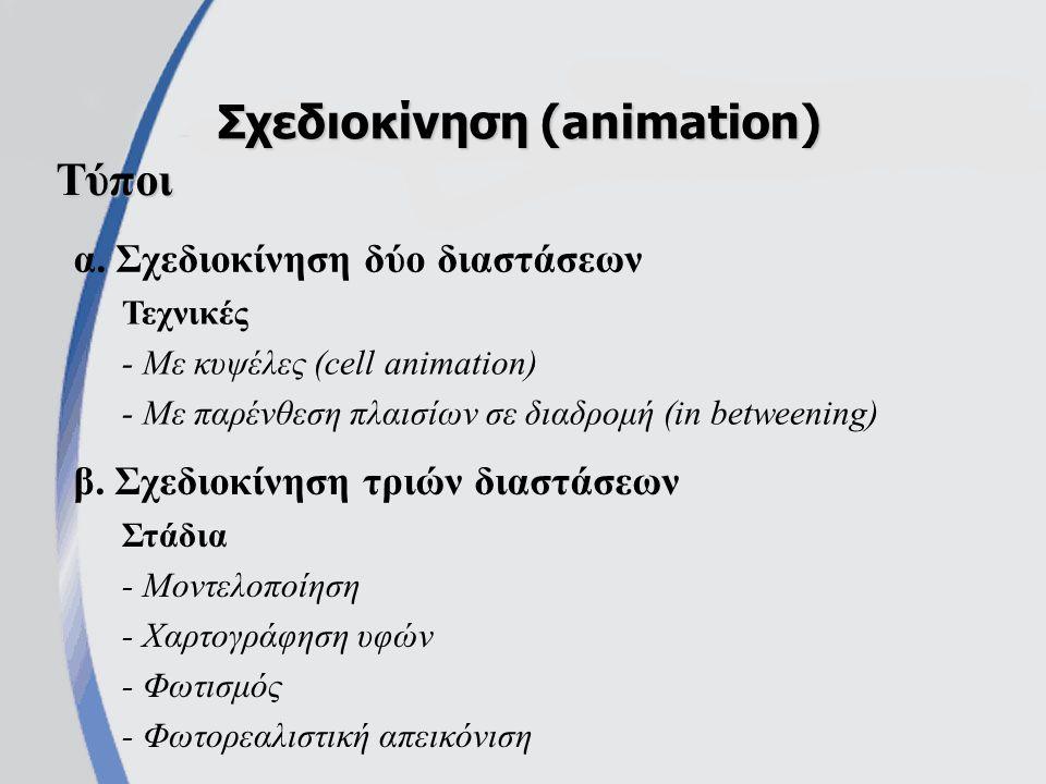 α. Σχεδιοκίνηση δύο διαστάσεων