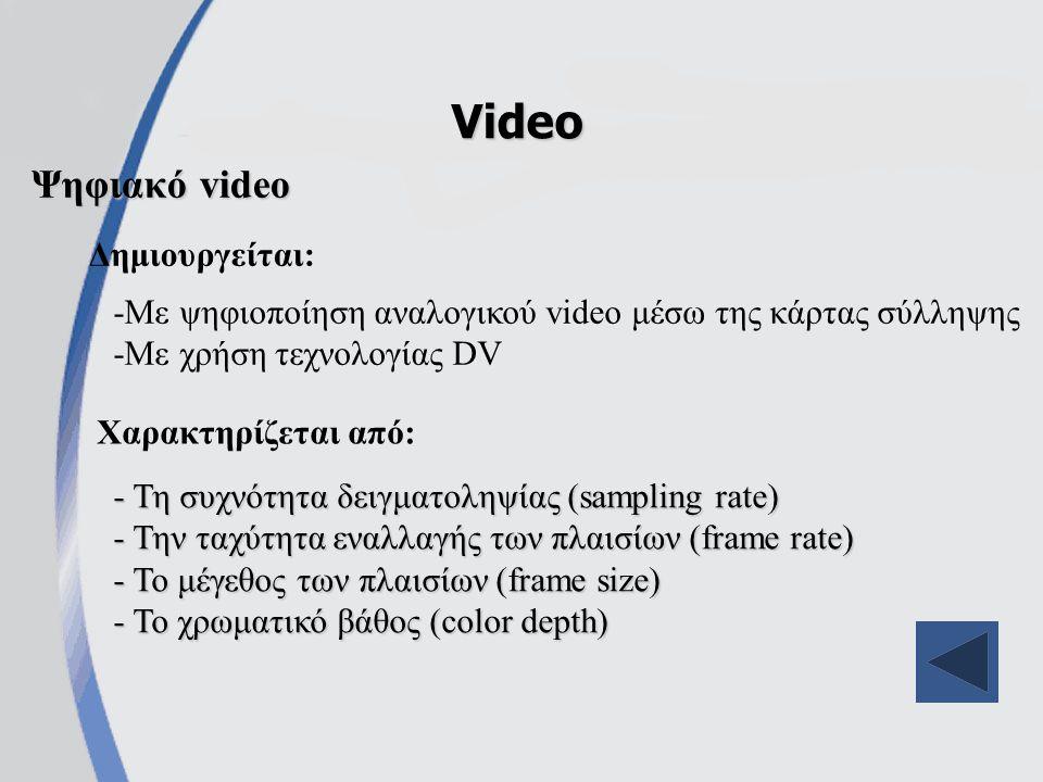 Video Ψηφιακό video Δημιουργείται: