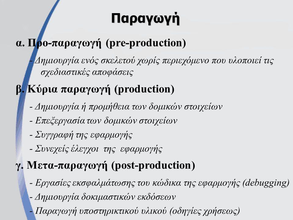 α. Προ-παραγωγή (pre-production)