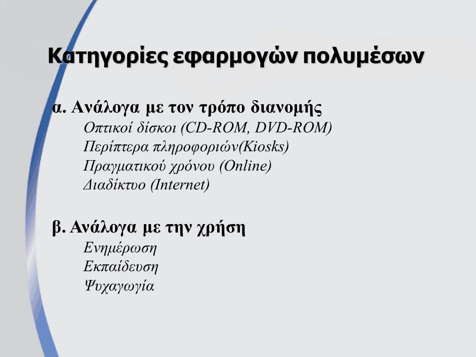 Κατηγορίες εφαρμογών πολυμέσων