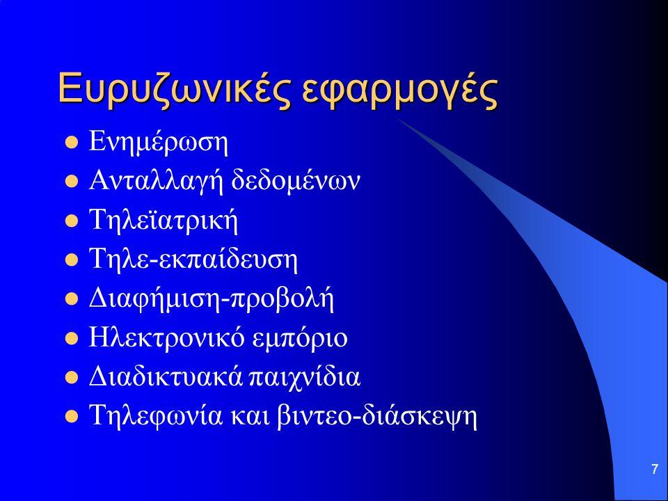 Ευρυζωνικές εφαρμογές