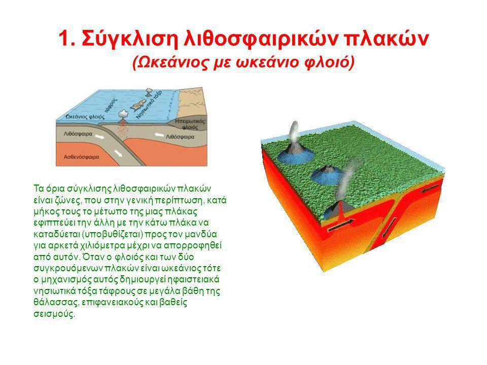 1. Σύγκλιση λιθοσφαιρικών πλακών (Ωκεάνιος με ωκεάνιο φλοιό)