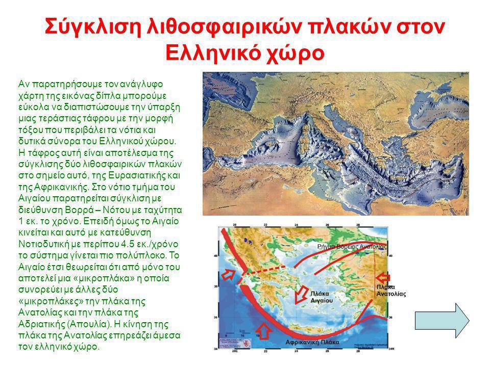 Σύγκλιση λιθοσφαιρικών πλακών στον Ελληνικό χώρο