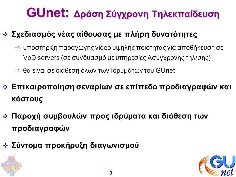 GUnet: Δράση Σύγχρονη Τηλεκπαίδευση