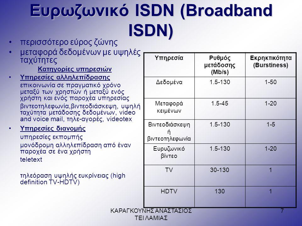 Ευρωζωνικό ISDN (Broadband ISDN)