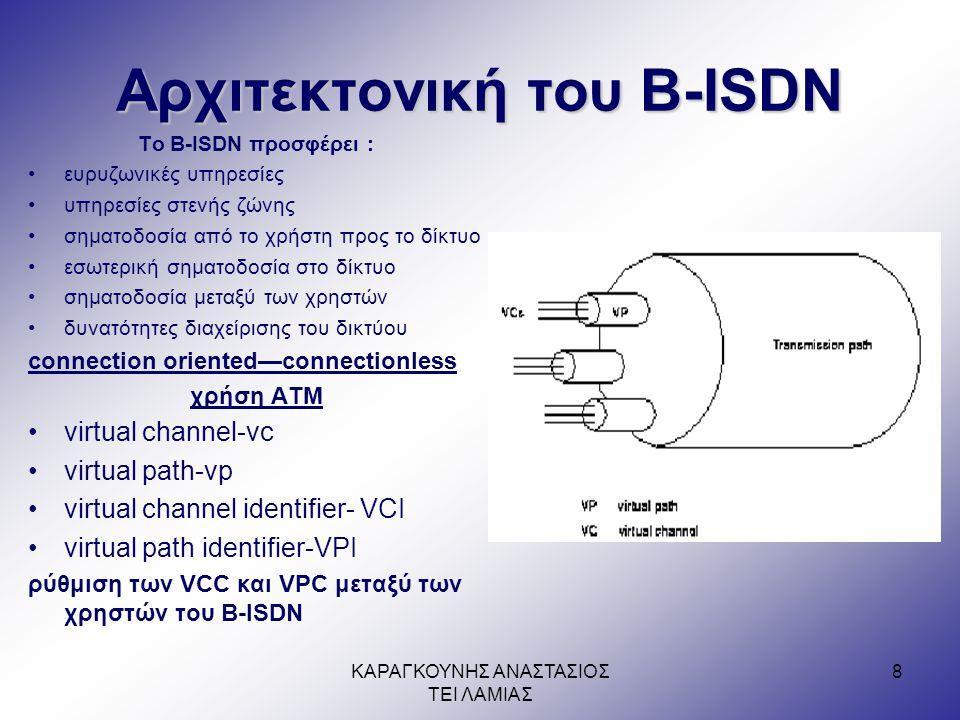 Αρχιτεκτονική του B-ISDN
