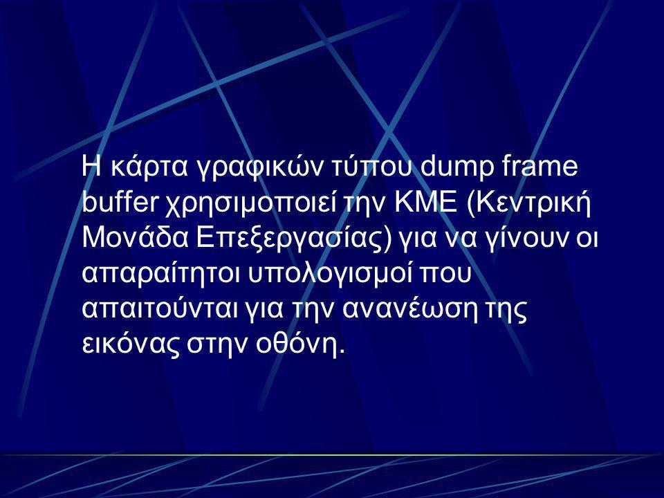 Η κάρτα γραφικών τύπου dump frame buffer χρησιμοποιεί την ΚΜΕ (Κεντρική Μονάδα Επεξεργασίας) για να γίνουν οι απαραίτητοι υπολογισμοί που απαιτούνται για την ανανέωση της εικόνας στην οθόνη.