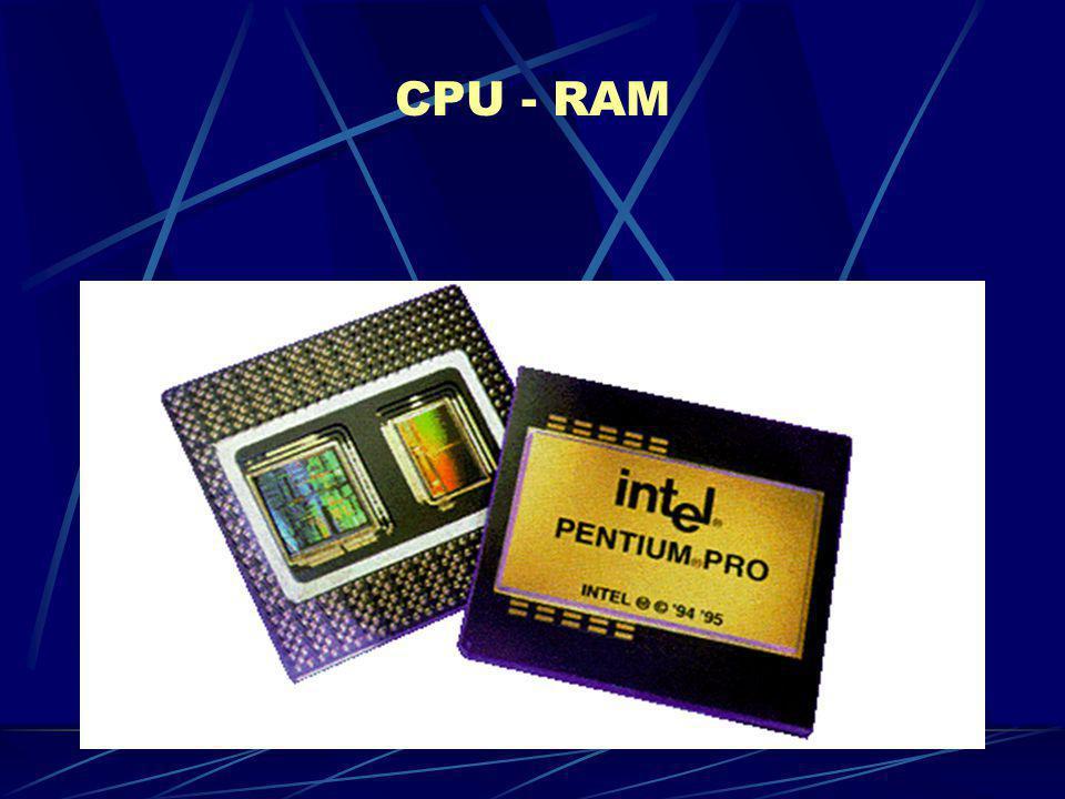 CPU - RAM