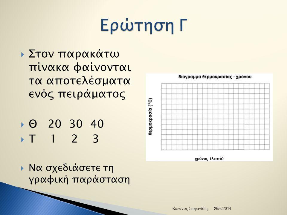 Ερώτηση Γ Στον παρακάτω πίνακα φαίνονται τα αποτελέσματα ενός πειράματος. Θ 20 30 40. T 1 2 3.