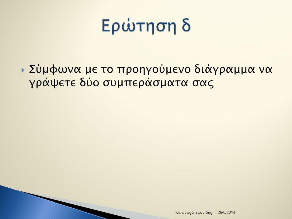 Ερώτηση δ Σύμφωνα με το προηγούμενο διάγραμμα να γράψετε δύο συμπεράσματα σας. Κων/νος Στεφανίδης.