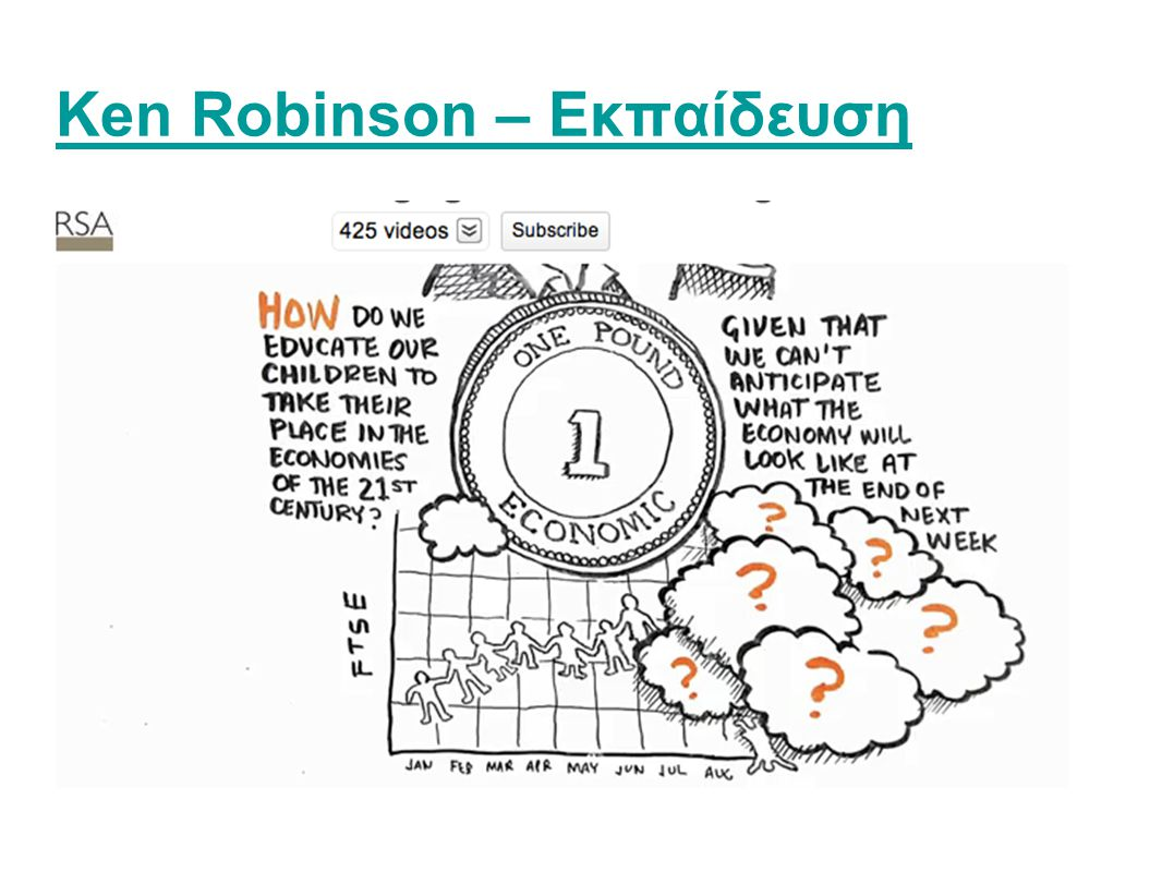 Ken Robinson – Εκπαίδευση