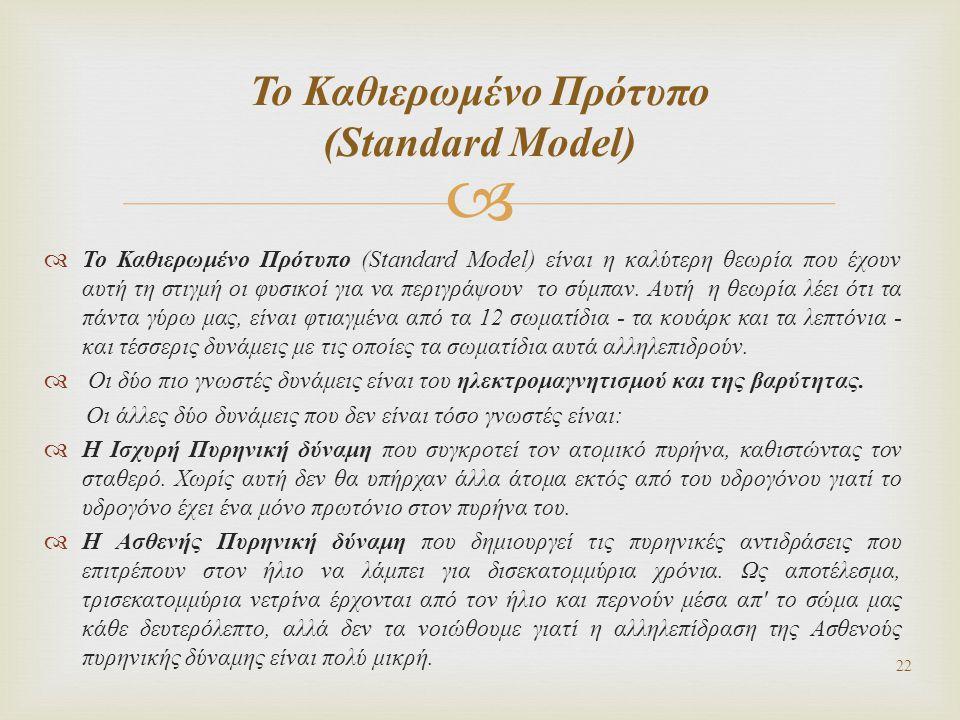 Το Καθιερωμένο Πρότυπο (Standard Model)