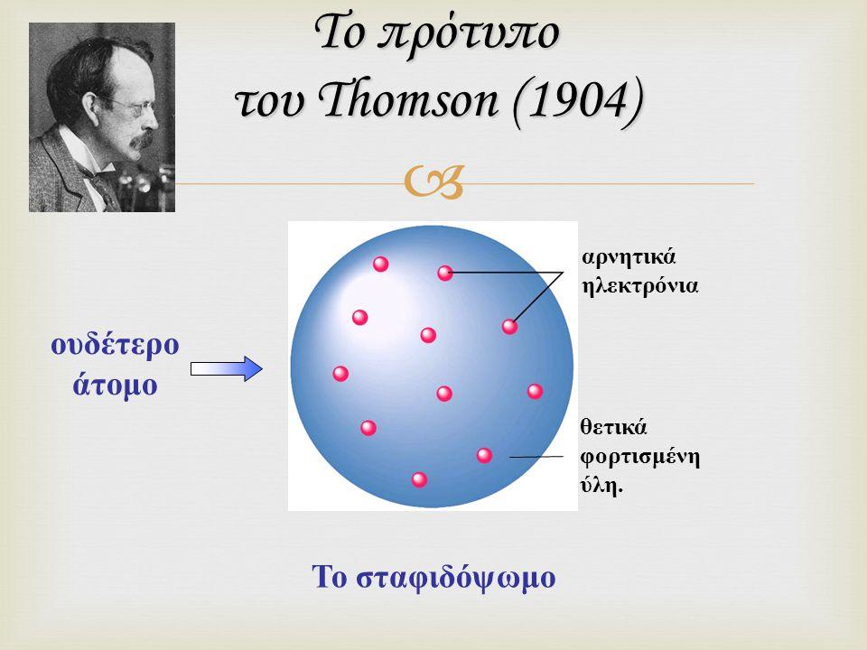 Το πρότυπο του Thomson (1904)