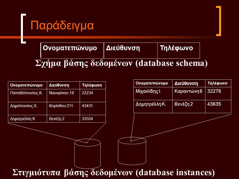 Παράδειγμα Σχήμα βάσης δεδομένων (database schema)