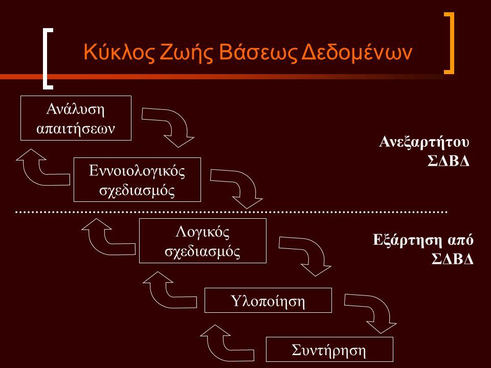 Κύκλος Ζωής Βάσεως Δεδομένων