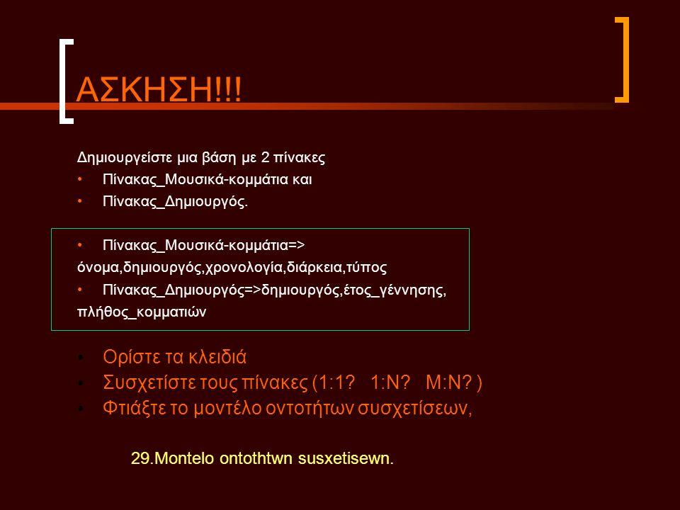 ΑΣΚΗΣΗ!!! Ορίστε τα κλειδιά Συσχετίστε τους πίνακες (1:1 1:Ν Μ:Ν )