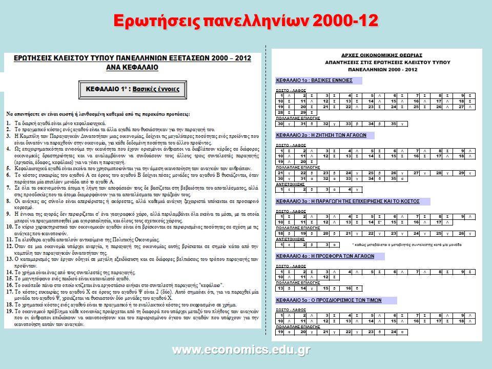 Ερωτήσεις πανελληνίων 2000-12
