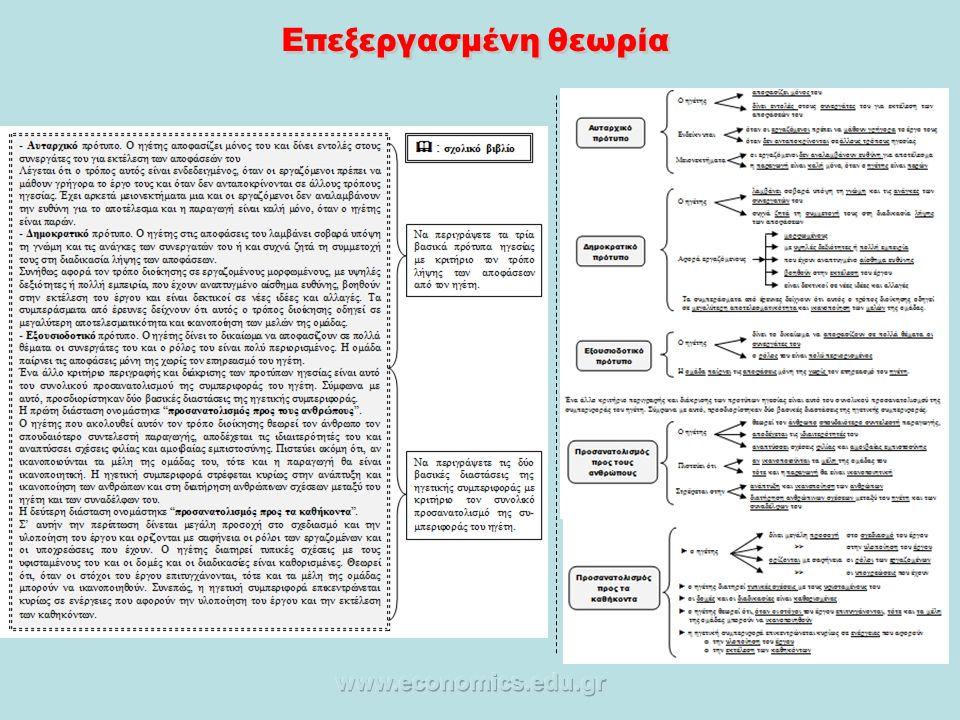 Επεξεργασμένη θεωρία www.economics.edu.gr