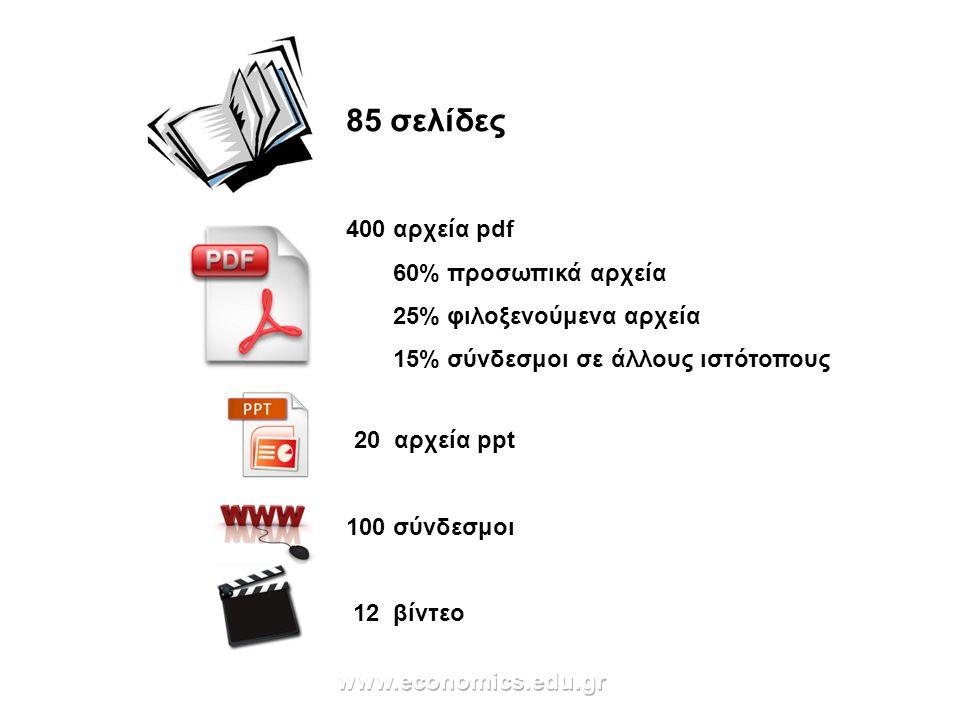 85 σελίδες 400 αρχεία pdf 60% προσωπικά αρχεία