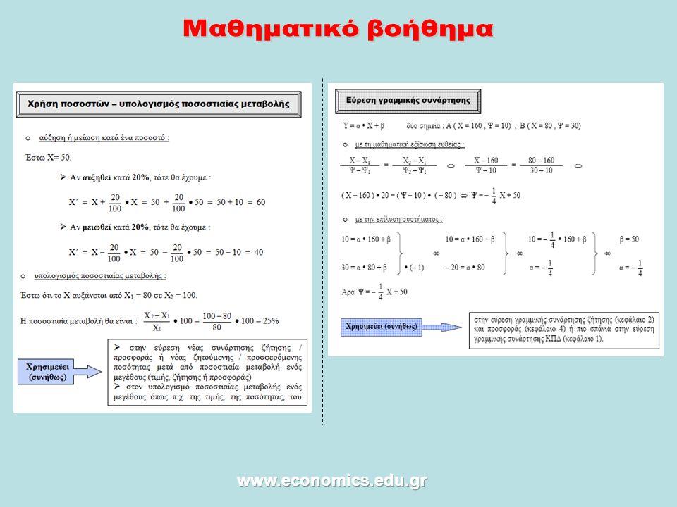 Μαθηματικό βοήθημα www.economics.edu.gr